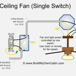 Wiring Diagram Of A Ceiling Fan 2001 Nissan Frontier Parts Single Switch