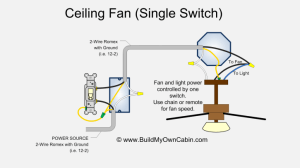Ceiling Fan Wiring Diagram (Single Switch)