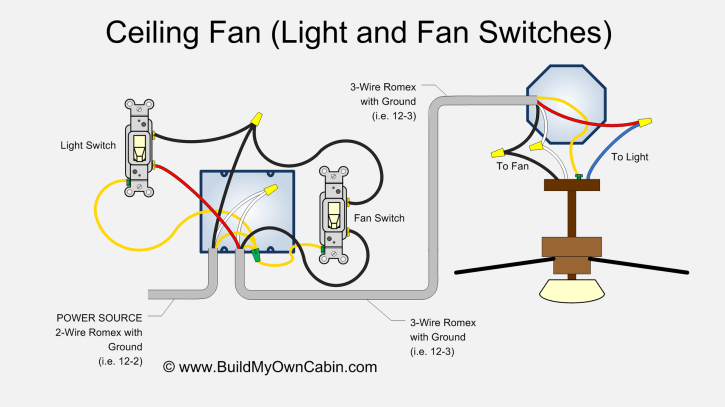 ceiling fan wiring diagram two switches ceiling fan with light wiring diagram one switch 3-Way Switch Light Wiring Diagram at edmiracle.co