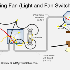 Ceiling Fan Wiring Diagrams How To Draw A Car Diagram Www Buildmyowncabin Com Electrical Wir