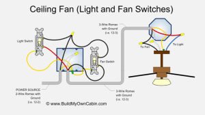 Ceiling Fan Wiring Diagram (Two Switches)