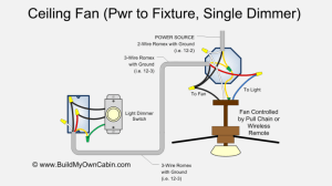 Ceiling Fan Wiring Diagram (Power into light, Single Dimmer)