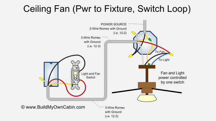 ceiling fan wiring diagrams payne furnace diagram thermostat free download switch loop