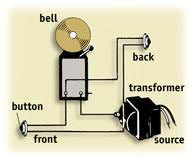 doorbell diagram wire three phase wiring for house