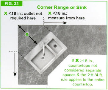 gfci outlet wiring diagrams hubbell duplex receptacle diagram wiring-code