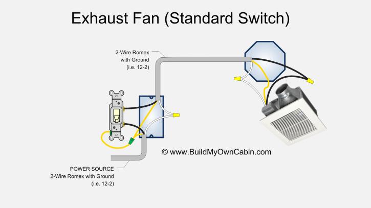 Bathroom Exhaust Fan Switch Wiring Diagram - Wiring Diagrams Schematics