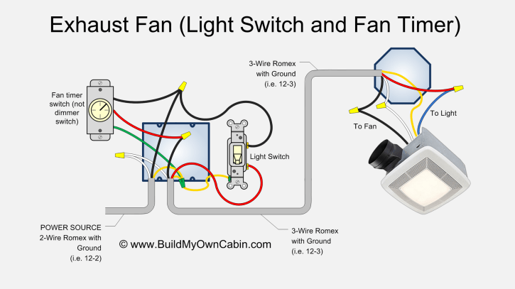 bathroom fan wiring diagram,