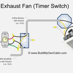 Ceiling Fan Wiring Diagram Uk 2006 Klr 650 Switch Jyfotd Thedelhipalace De A Bath Data Rh 1 53 Drk Ov Roden