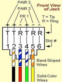 Dsl Rj11 6 Pin Wiring Diagram Phone Wiring
