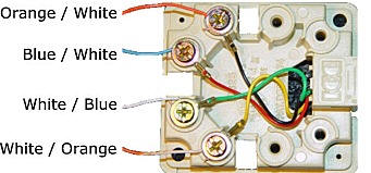 rj11 keystone jack wiring diagram 7 pin truck side phone-wiring
