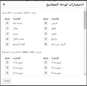 اختصارات لوحة مفاتيح ووردبريس