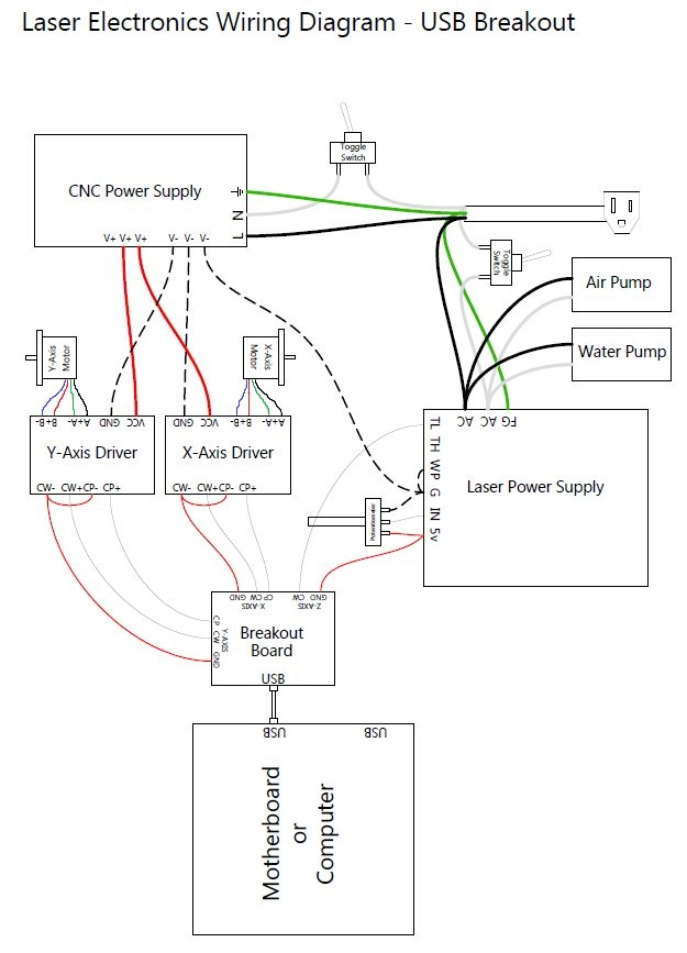 Cnc Usb Controller Wiring Diagram : 33 Wiring Diagram