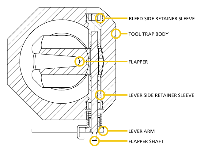 gretsch wiring diagram 2001 ford ranger wiper motor wireline diagrams auto electrical related with