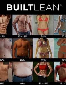 Body fat percentage pictures of men  women also photos builtlean rh