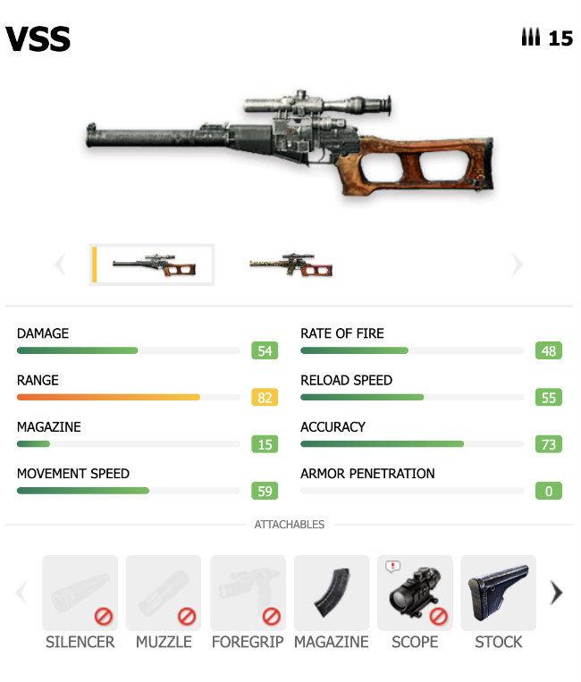 Senjata SMG Tipe VSS