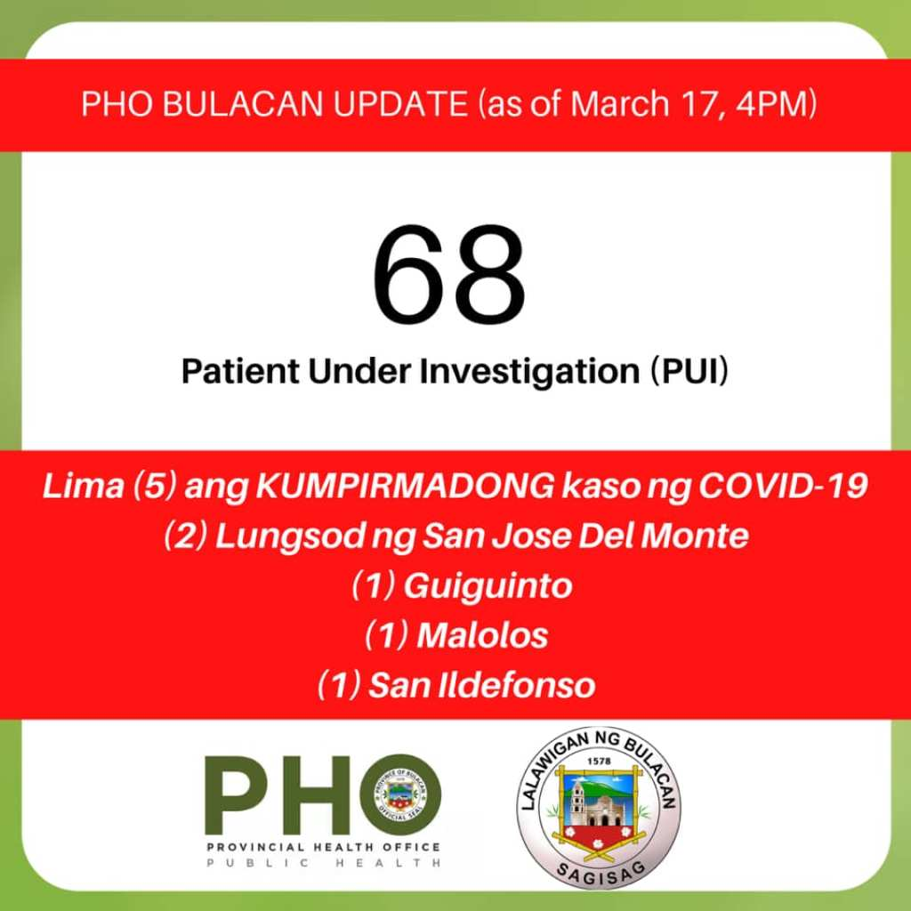 Bulacan COVID-19 Virus Journal Log Book (From First Case up to June 2020) 105