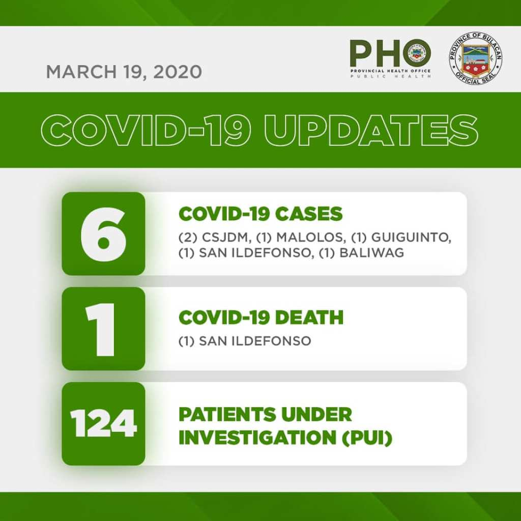 Bulacan COVID-19 Virus Journal Log Book (From First Case up to June 2020) 97