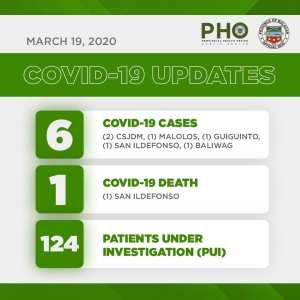 2nd Week Report: COVID-19 in Bulacan - Relief Goods 1
