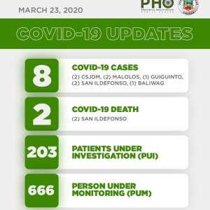 2nd Week Report: COVID-19 in Bulacan - Relief Goods 3