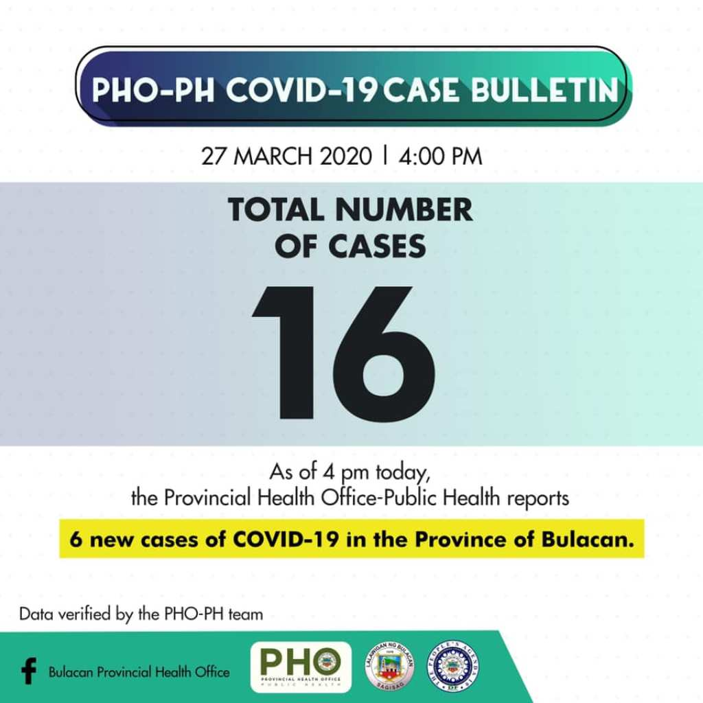 Bulacan COVID-19 Virus Journal Log Book (From First Case up to June 2020) 92