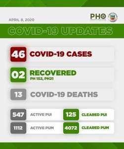 5th week; covid-19 in Bulacan