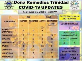 6 Impressive COVID-free Bulacan Municipalities 3