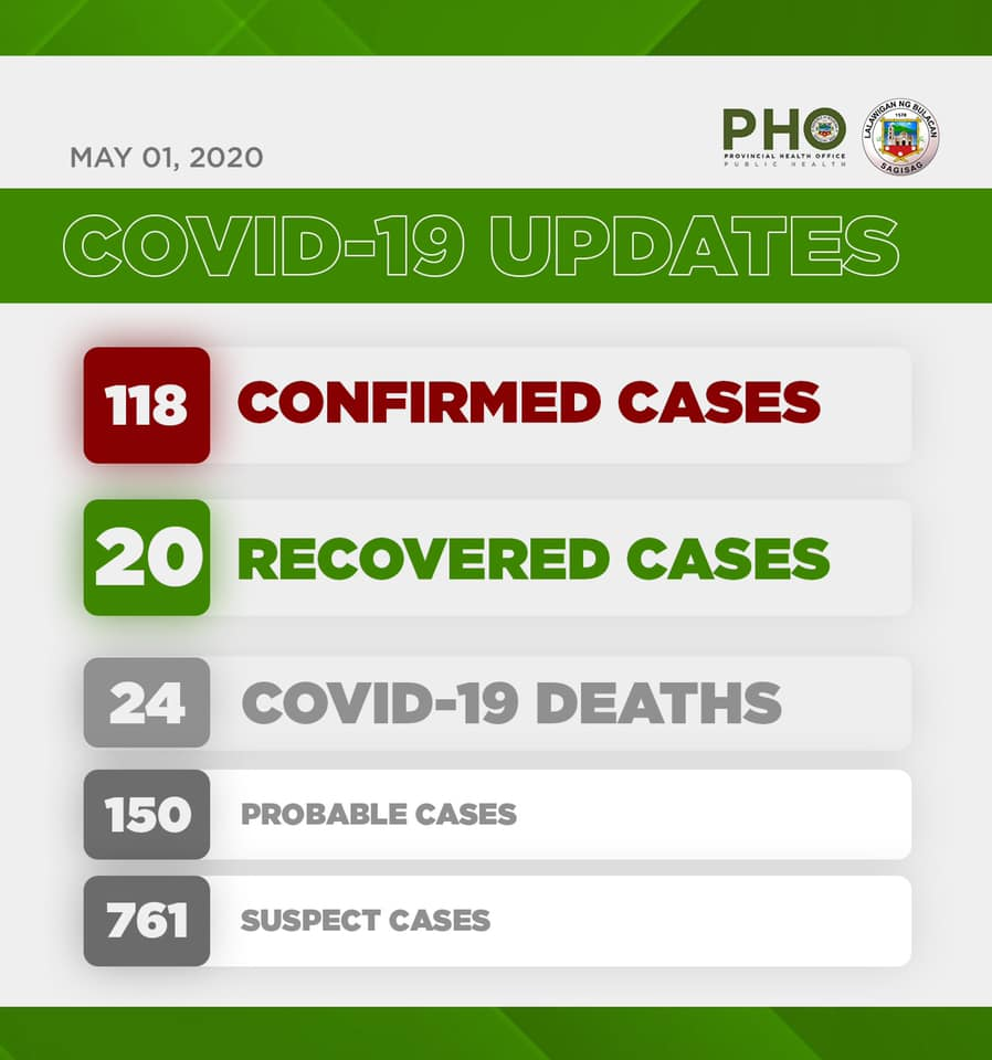 Bulacan COVID-19 Virus Journal Log Book (From First Case up to June 2020) 64
