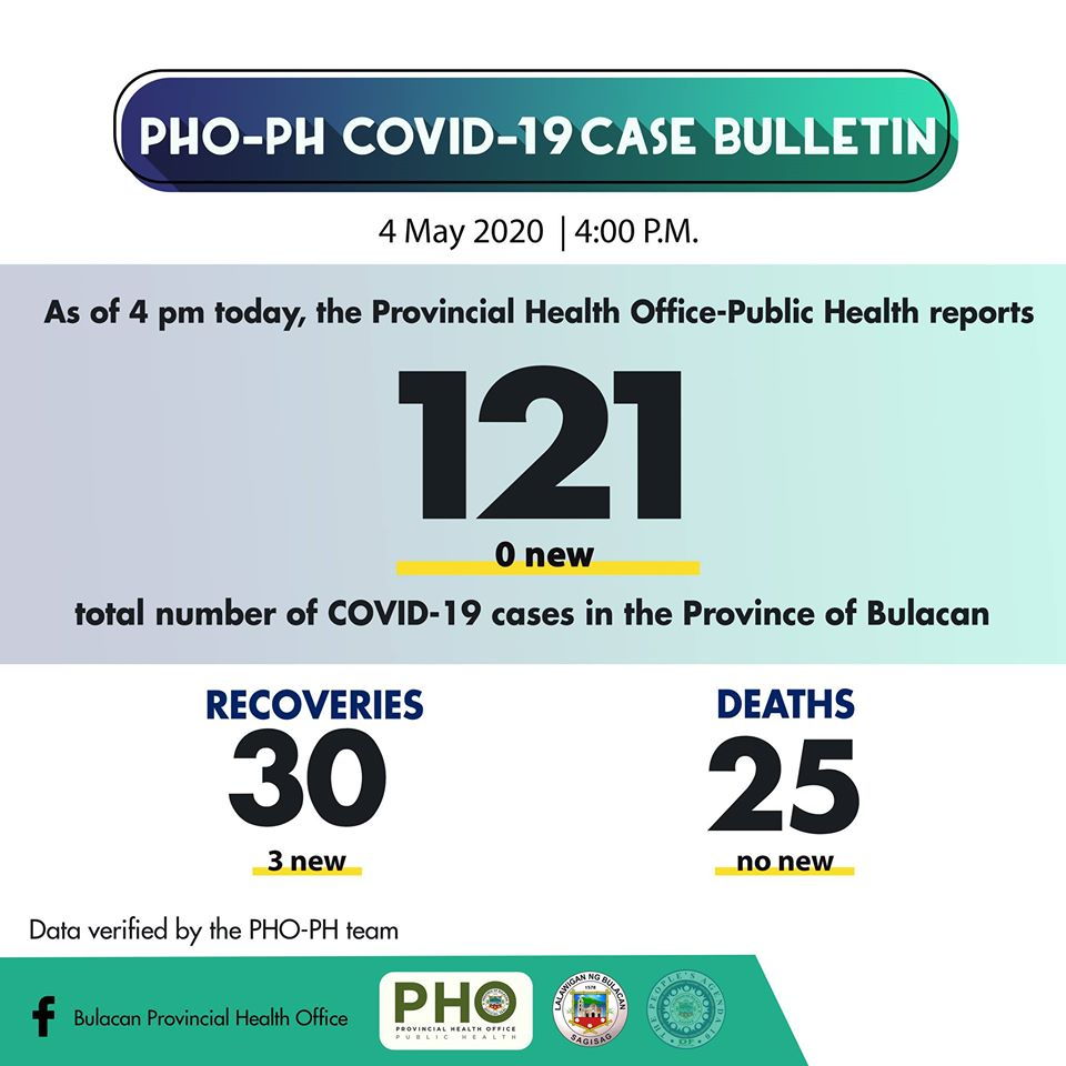 Bulacan COVID-19 Virus Journal Log Book (From First Case up to June 2020) 67