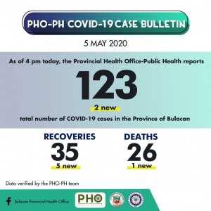 Bulacan COVID-19 Virus Journal Log Book 25