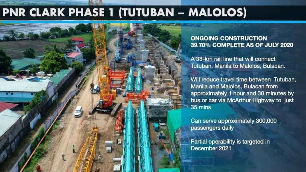 The Much Awaited PNR Line Tutuban to Malolos Planned to Hit the Tracks in 2021 1