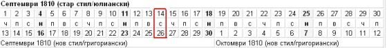 Основната разлика между Григорианския календар и предшественика му, Юлианския, се състои в разпределянето на високосните години. В Юлианския календар, всяка четвърта година е високосна и има един допълнителен ден през февруари.