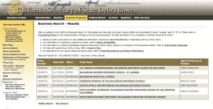 25 април 2014 г. Официално регистрирани Български Религиозни Организации в Калифорния, публикувани на уебсайта на Скретаря на Щата, към момента.