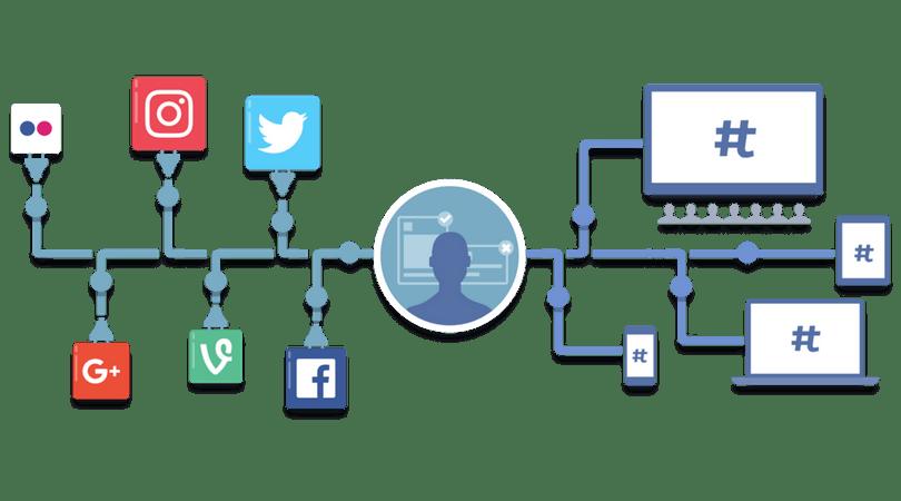 how-to-get-web-traffic-Social-Media