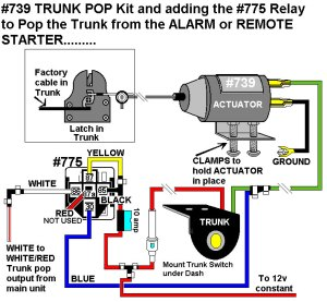 Adding Trunk Pop Actuator #739