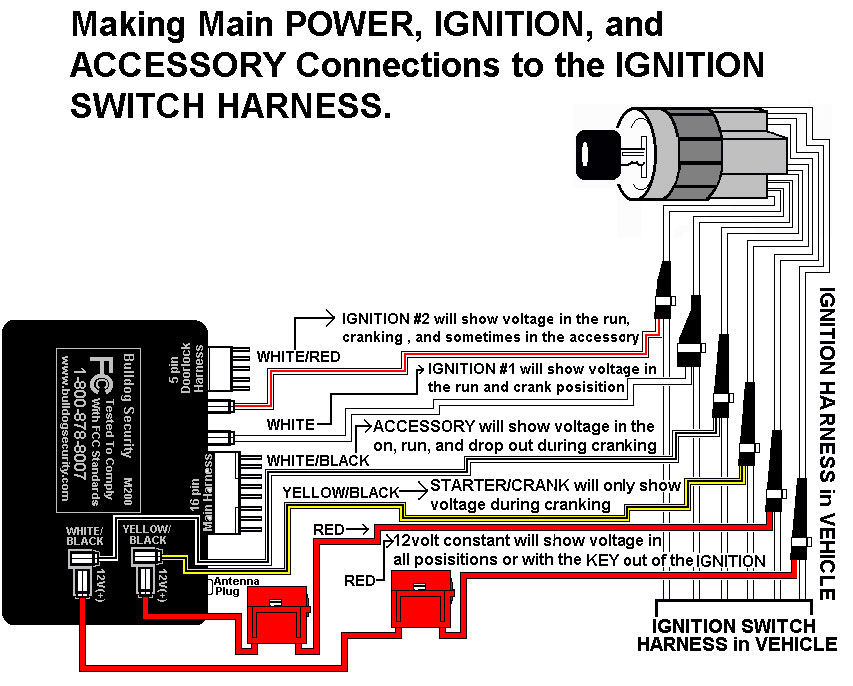 Pontiac Remote Start Wiring Diagram Pontiac Wiring Diagram And