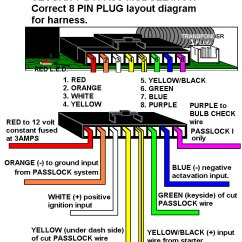 Directed Electronics 3100 Wiring Diagram For Installing A Car Stereo Bulldog Security 2000 Cavalier Schematic Avital 4111 2003