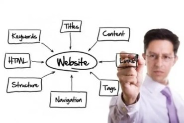 Website Evaluation Means Paying Attention To SEO Basics