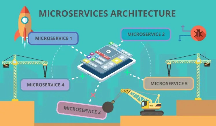 The rise of microservices architecture in app development