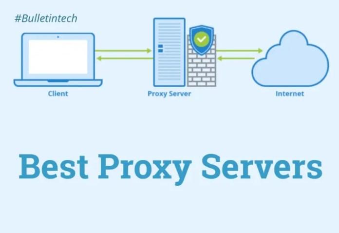 Best Proxy Servers