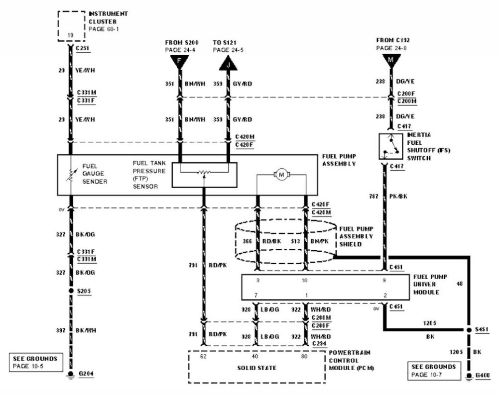 medium resolution of 2001 mustang fuel pump wiring diagram wiring diagram fascinating 2000 mustang v6 engine diagram how do you jump the fuel pump