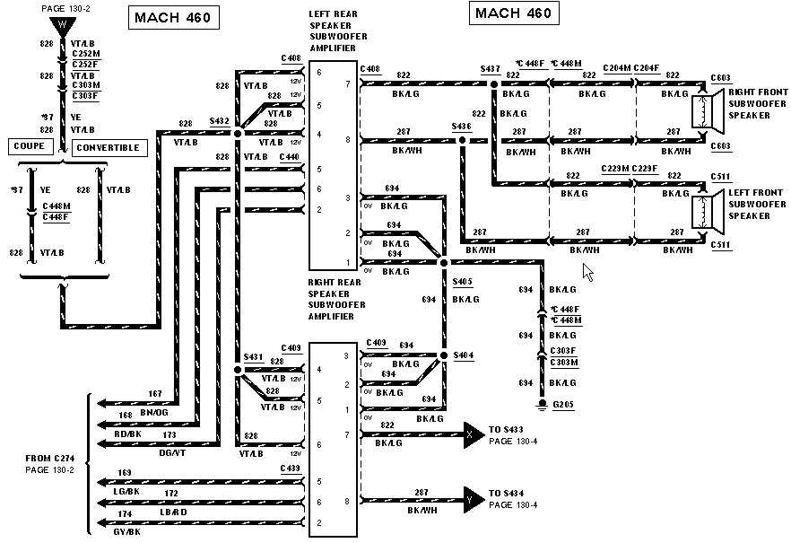 Mach 460 Wiring Diagram : 23 Wiring Diagram Images