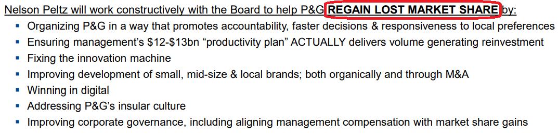 Peltz vuole far riguadagnare a Procter&Gamble le quote di mercato perdute