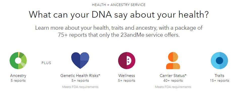 23andMe offre svariati report per offrire la possibilità di conoscere meglio il proprio DNA