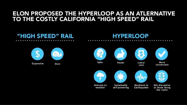 Hyperloop sembra avere un importante vantaggio competitivo rispetto ai tradizionali treni ad alta velocità
