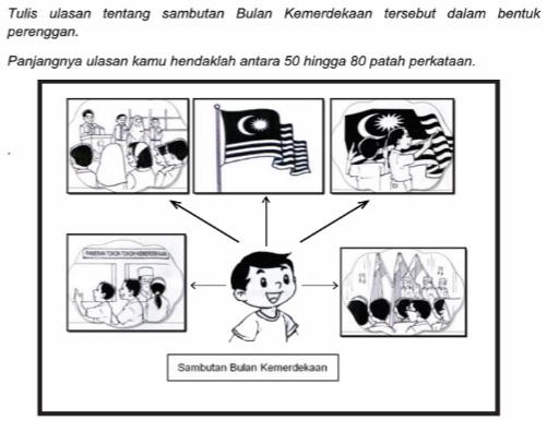 Contoh Jawapan Bahasa Melayu Penulisan Upsr Bahagian B Menulis Ulasan 3 Bumi Gemilang