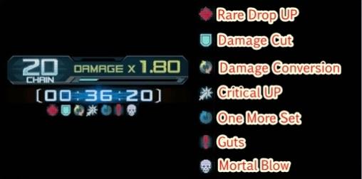 Burst Effects