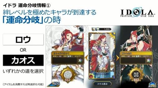 Fate Divergence Idola Phantasy Star Saga