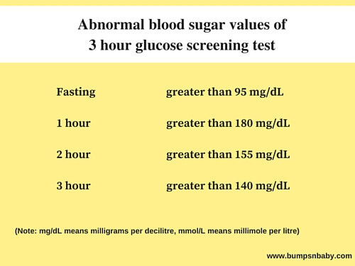 glucose test during pregnancy. glucose test during pregnancy