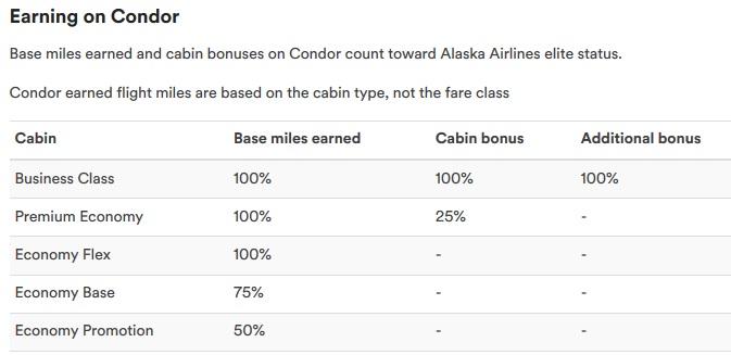 alaska airlines partner condor award chart