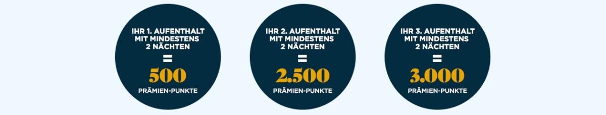 Accor: 3 x 2 Nächte = 6.000 Punkte (= 120 Euro)